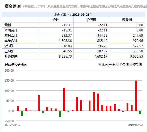 图说2019中国企业500强:共营收79.1万亿 制造业最多