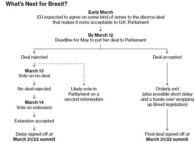 策略师:无协议脱欧概率仅9% 英镑将进一步走强