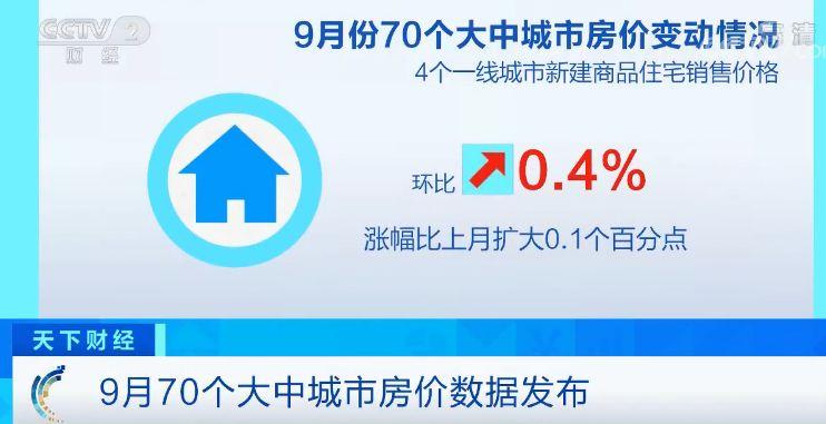 最新70城房价公布:北京、广州现大变化 南宁领涨