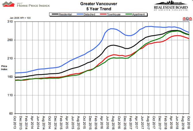 疯涨8年后,加拿大楼市成功实现软着陆?(组图)