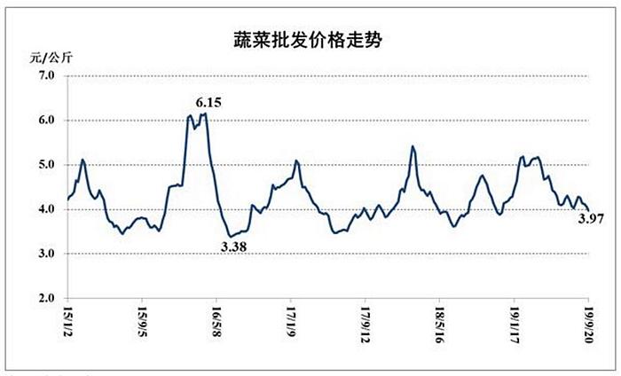 里昂:中海物业目标价降至4.1港元 维持跑输大市评级