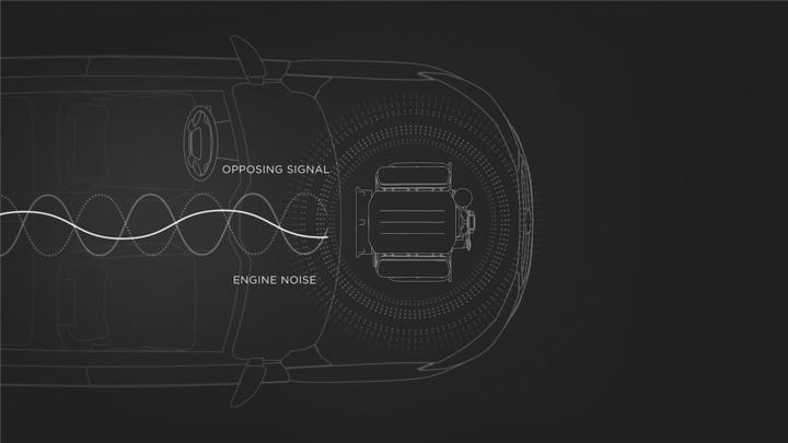 ▲ Bose EHC 技术