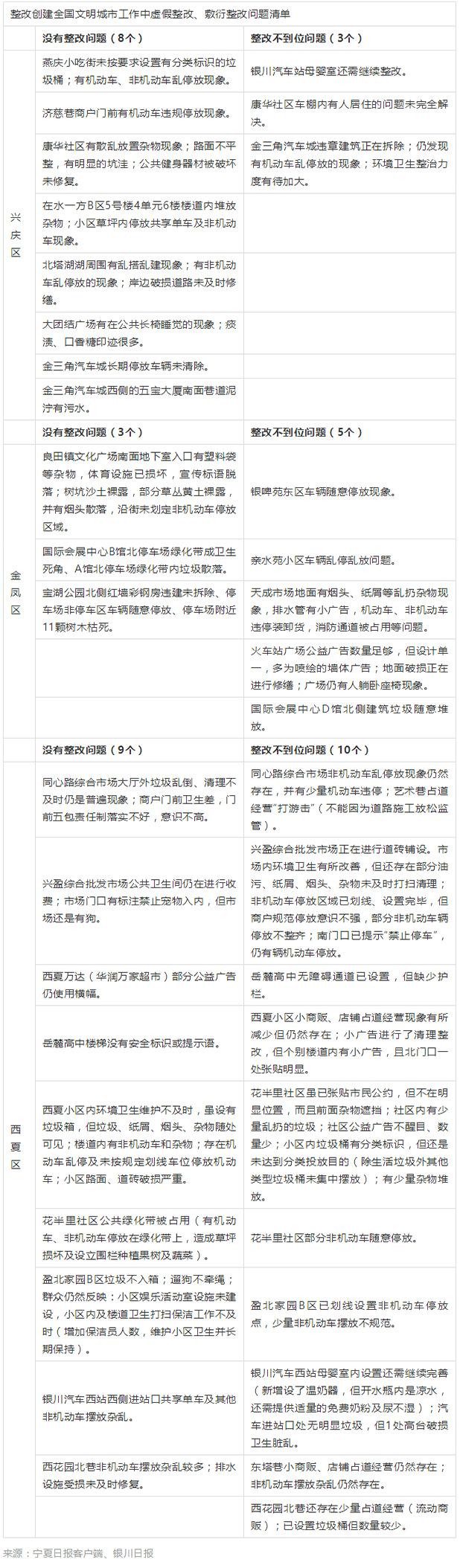 华夏基金2019年中期重仓96只个股 民资占近六成