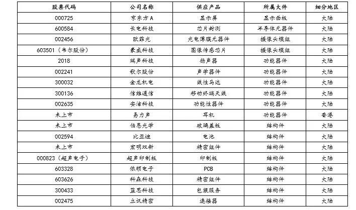 媒体:郭台铭选2020箭在弦上 韩国瑜应该怎么做?
