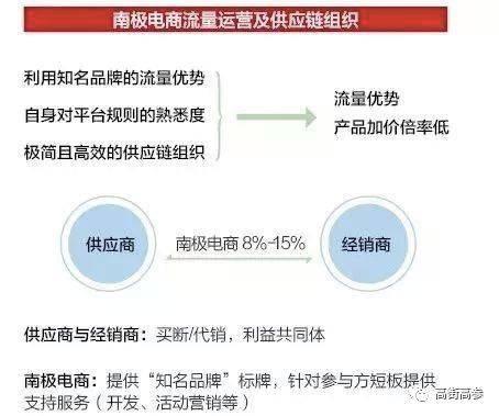 来源:东吴证券钻研所