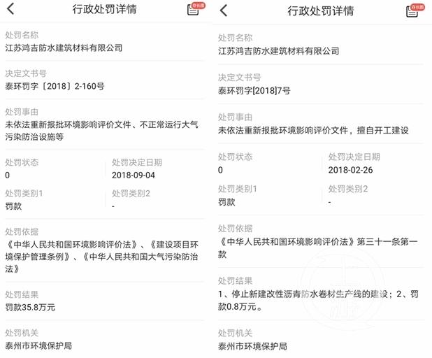 泰兴市环保局对江苏鸿吉防水建筑材料有限公司做出的行政处罚