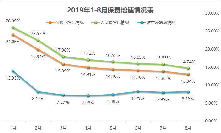 发改委:《市场准入负面清单(2019年版)》近日公布