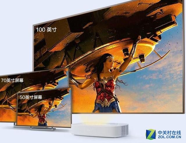 激光电视的优势是尺寸