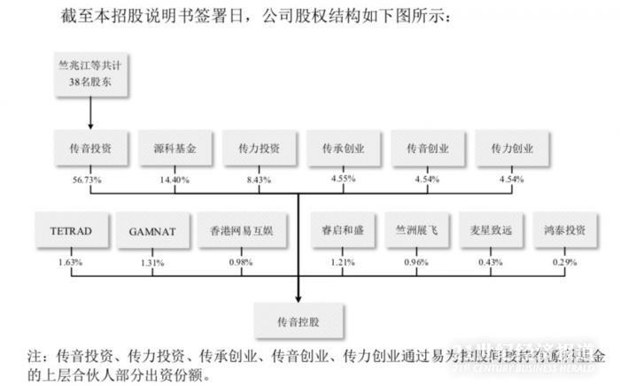 一图读懂新中国成立70周年工业通信业发展成就