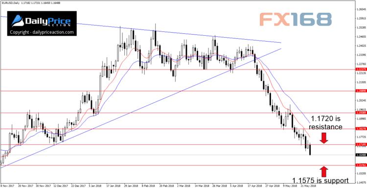 """非农""""风暴""""压轴!欧元、英镑、日元本周操作建议日元"""