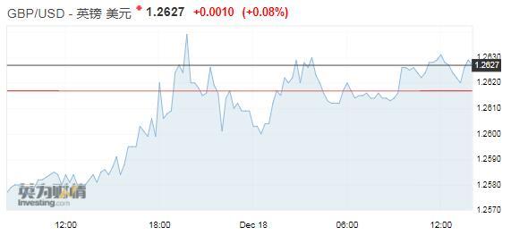 美元持坚关注FED利率政策前景 多数大宗商品货币承压