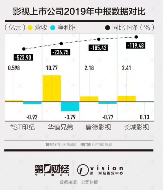 濠赌股普遍下跌 金沙中国现跌逾1%