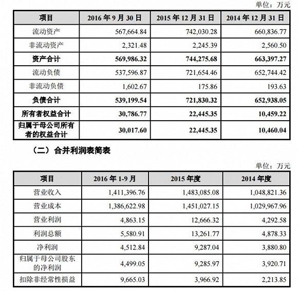 举报子公司合同诈骗 宁波东力计提减值后股价跌