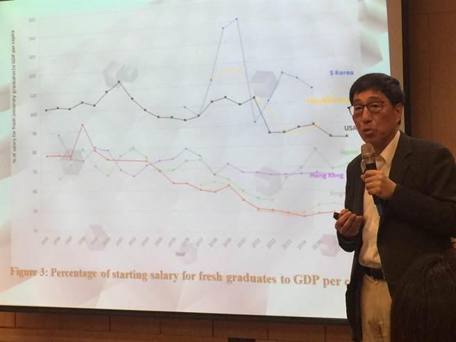 香港城市大私塾长郭位26日在台大演讲谈大学国际化。(图片来源:台湾《旺报》)