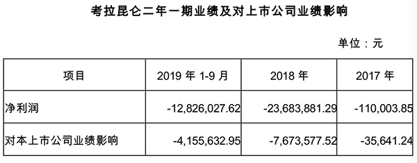 北京银保监局:遏制抬升小微企业综合融资成本行为