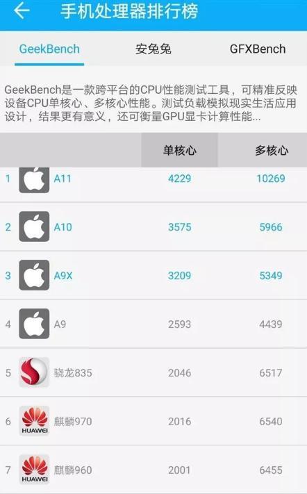 新iPhone有哪些亮点?苹果新品发布会前瞻的照片 - 9