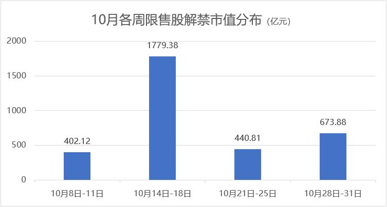 高瓴操刀滔搏上市:市值574亿港元 体育业闯出黄金道