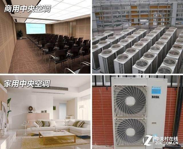 商用与家用中央空调内外机