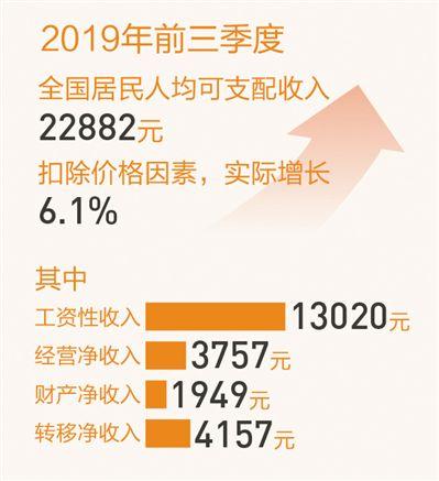 前海开源基金杨德龙:GDP增速逐季回升A股延续慢牛长牛走势