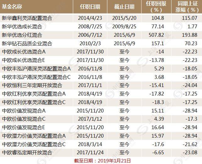 """上海嘉定打造""""氢能港"""" 形成氢燃料电池汽车全产业链体系"""