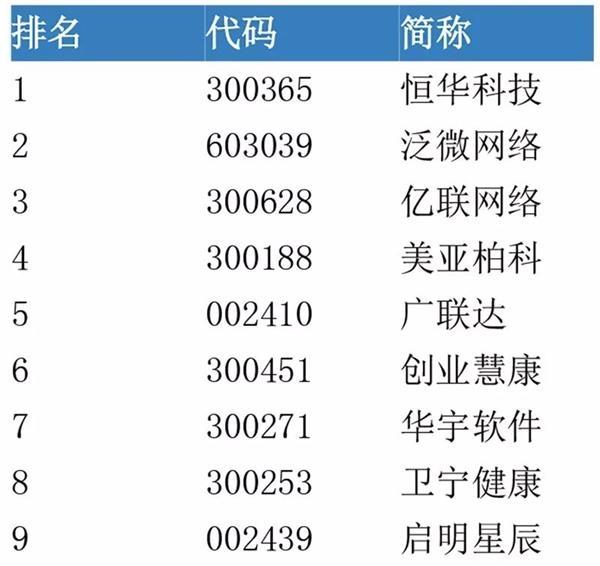 快讯:沪指涨0.9%剑指3000点 大金融板块领涨