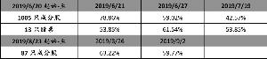 美国航空回应明年1月复飞波音737MAX:无时间表