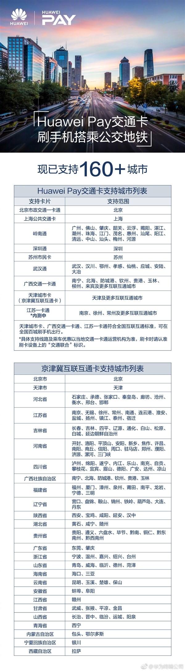 华为交通卡支持城市公布:覆盖160余城