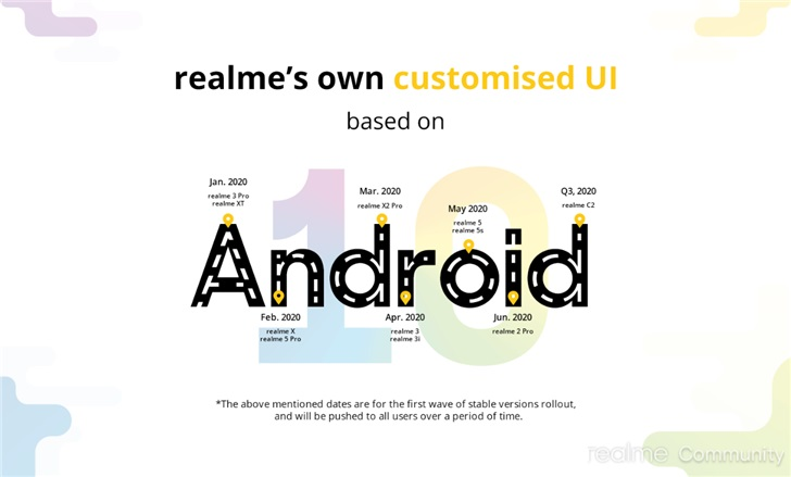 realme UI即将推出 基于ColorOS 7和安卓10打造