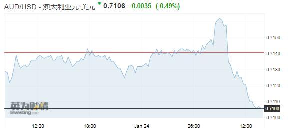 美元受全球经济增长压制 预计欧银将保持鸽派立场|hycm兴业投资