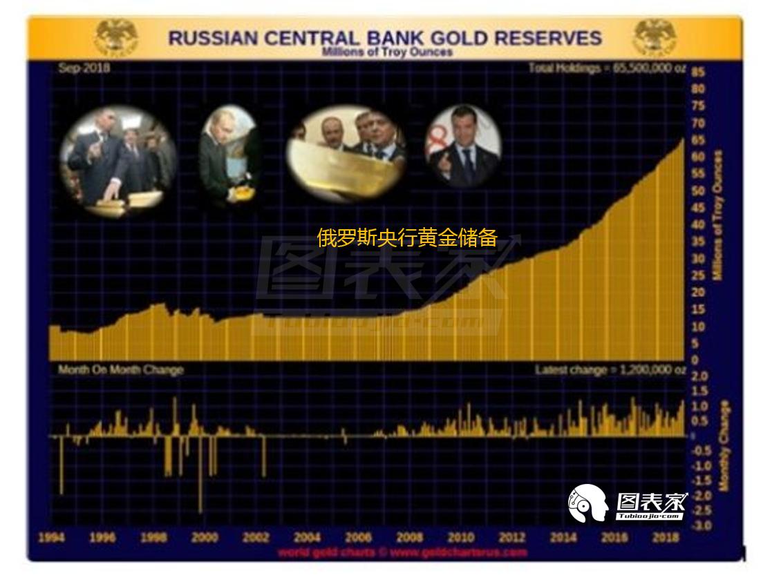 多头回归,黄金价格料触底回升