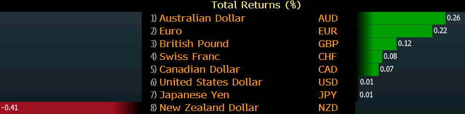 新西兰联储将揭开主要央行降息大幕?
