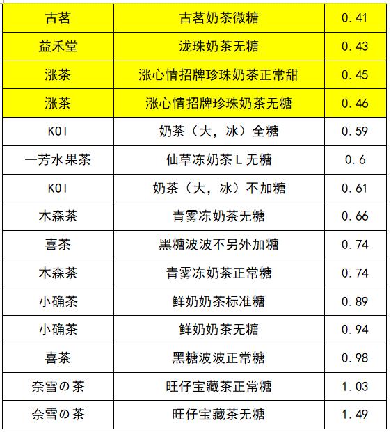 2019天龙八部私服yy公会