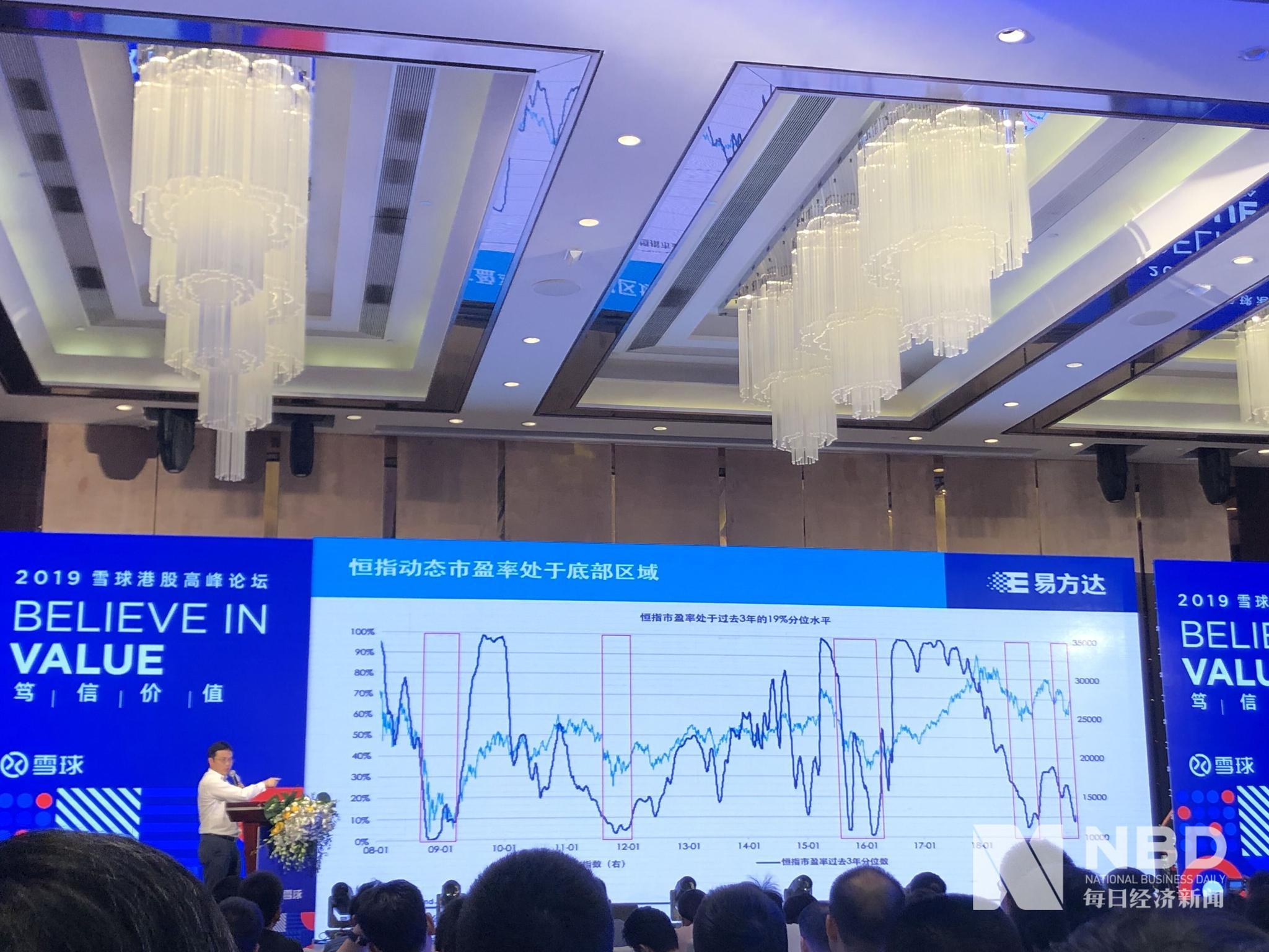 睿策投资董事长谈科创板打新弃购:银行账户问题导致