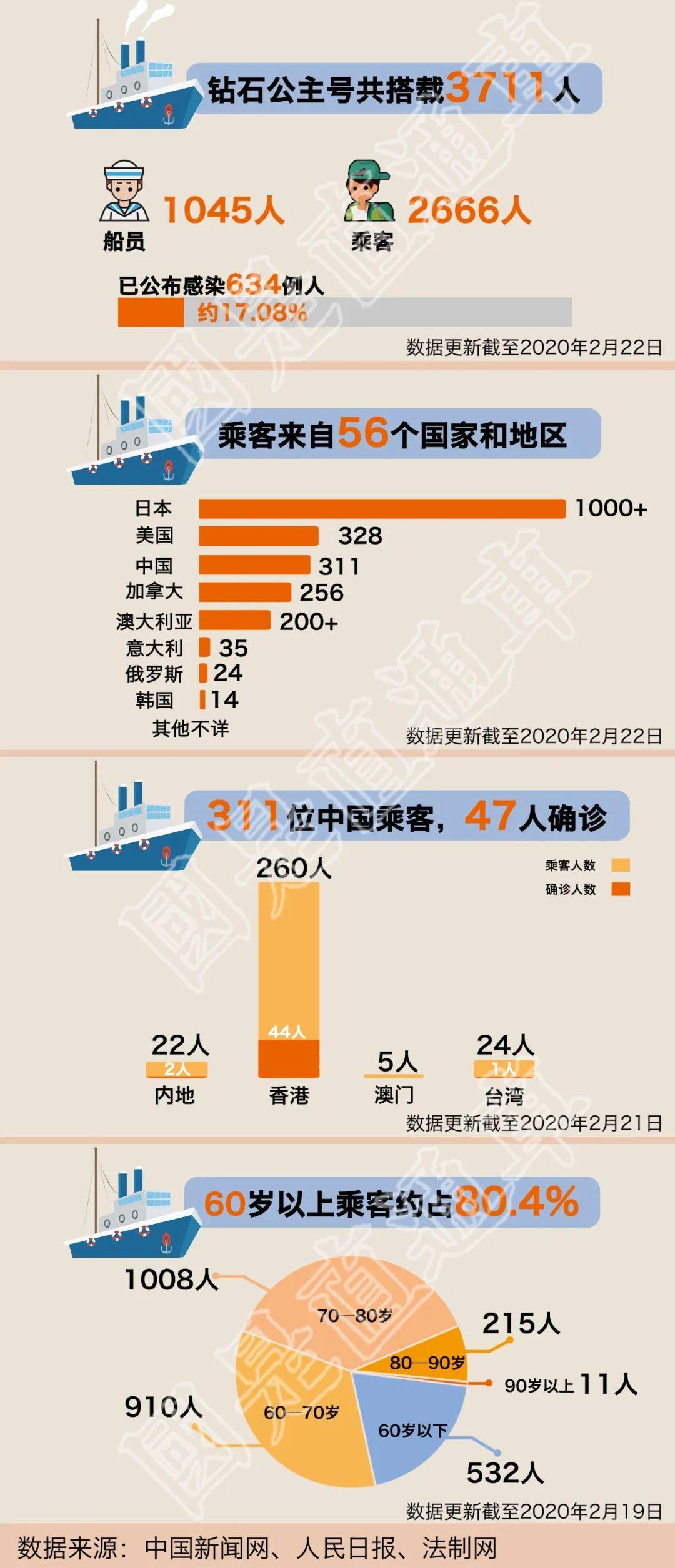 外媒:疫情推动中国CPI达到8年多来的最高水平