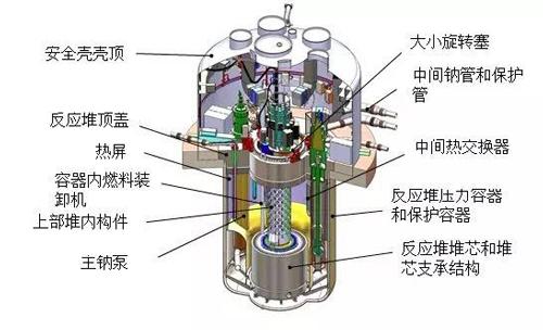 图自中核集团官网