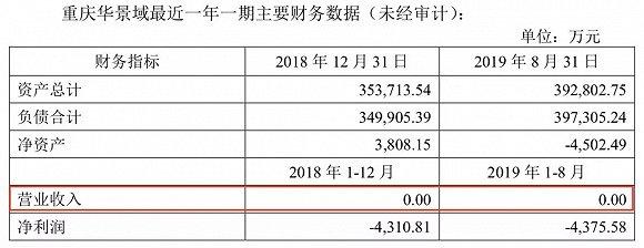 价值5亿美元的NBA中国市场挑战