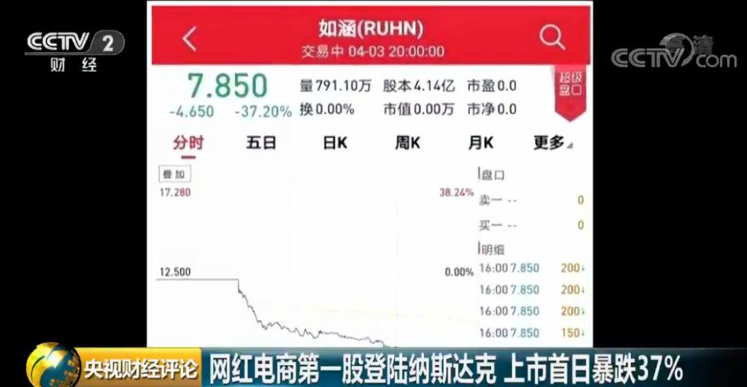 网红电商第1股为何上市就暴跌37%的照片 - 2