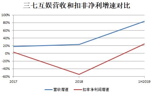 恒泰期货:季节性需求旺季到来 焦炭先反弹后下跌