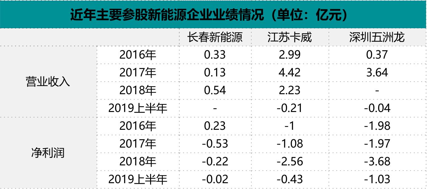 http://www.znhjo.tw/huagongnenyuan/489530.html