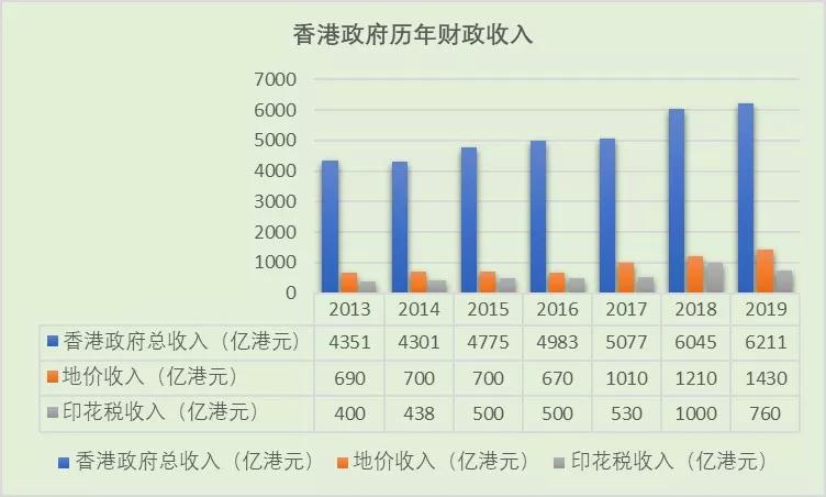 深圳GDP超香港_官宣!深圳gdp正式超越香港