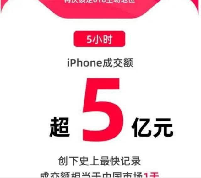苹果首次官方降价!5小时内就达到了5亿的销售额