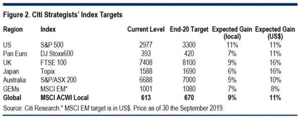 央行公开市场今日不进行逆回购操作 无逆回购到期