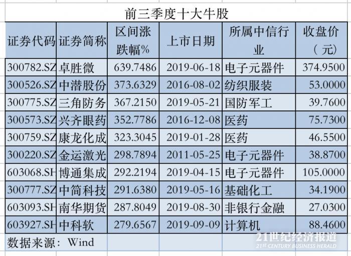 银保监会周亮:截至6月末普惠小微贷款余额达2.3万亿