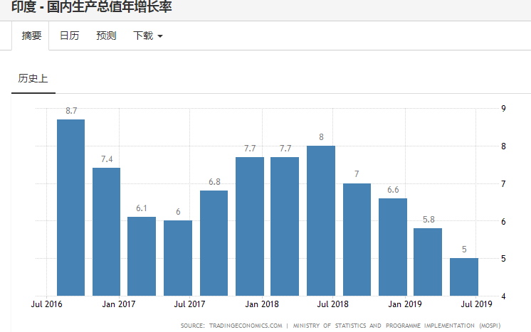 今日财经TOP10|国庆节后一周刘鹤将率团赴美经贸磋商