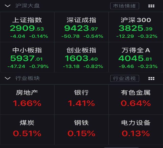 8月10家公司获IPO批文 过会率达88.9%