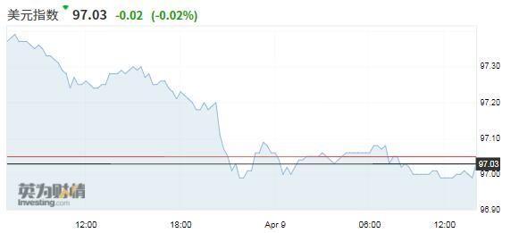 英退不确定性令英镑限于窄幅区间 商品货币被提振