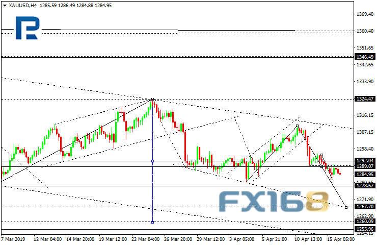 警惕今晚数据引发大行情 欧元、英镑和原油走势预测