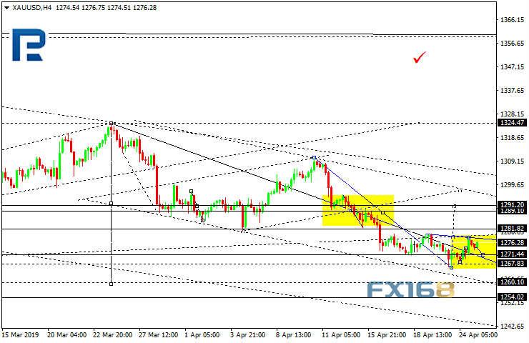 今晚数据会令美元多头扫兴吗?欧元、英镑走势预测