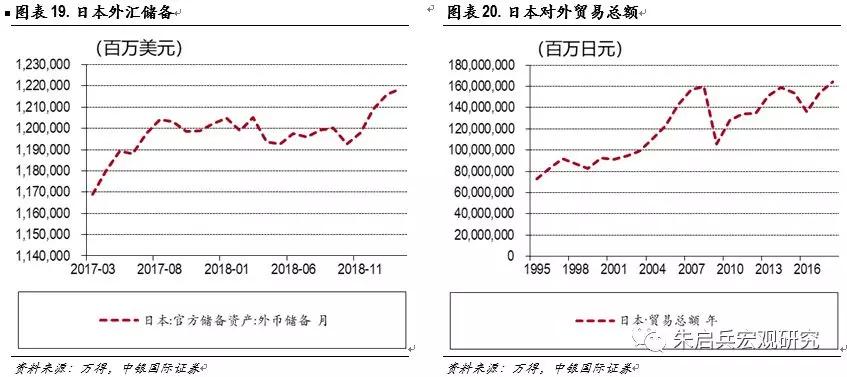 2019年日本經濟增長_...,氣淑風和 評日本經濟2019
