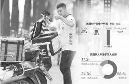 标普:LPR将给中国企业带来正面信用影响